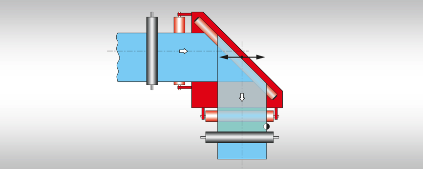 Swivel Roller Guide