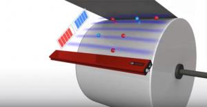 Fraser Anti-Static NEOS Powerful & Intelligent Static Control Bars