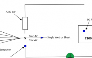 Pinning Multiple Webs & Sheets